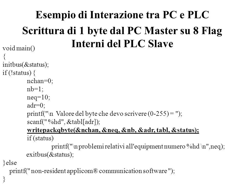 Esempio di Interazione tra PC e PLC Scrittura di 1 byte dal PC Master su 8 Flag Interni del PLC Slave void main() { initbus(&status); if (!status) { n