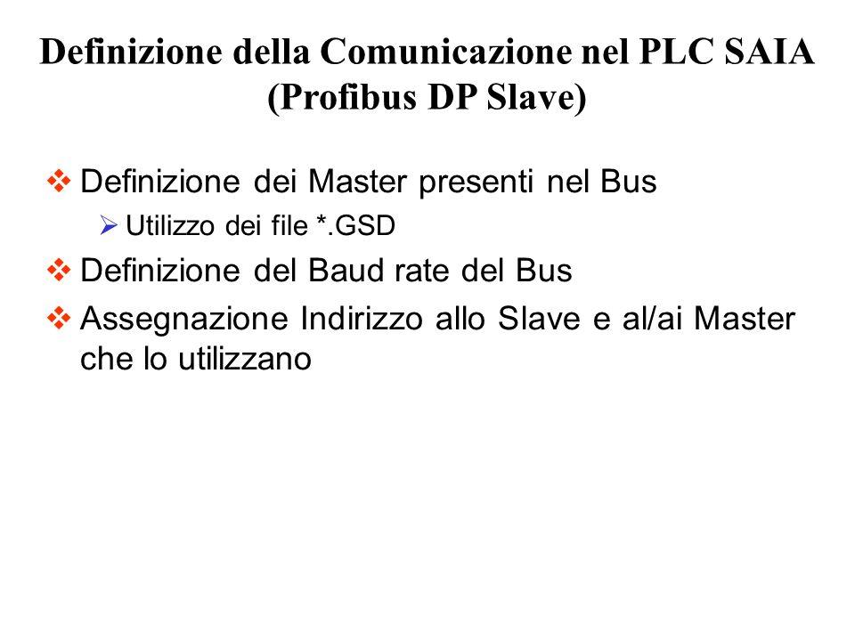 Definizione dei Master presenti nel Bus Utilizzo dei file *.GSD Definizione del Baud rate del Bus Assegnazione Indirizzo allo Slave e al/ai Master che