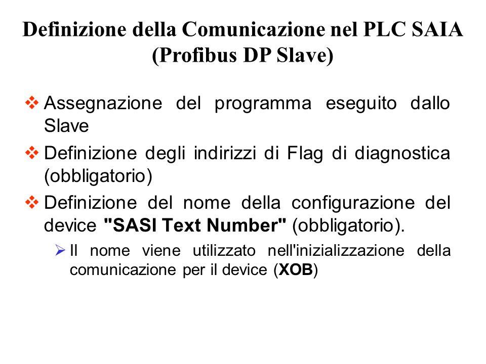 Assegnazione del programma eseguito dallo Slave Definizione degli indirizzi di Flag di diagnostica (obbligatorio) Definizione del nome della configura