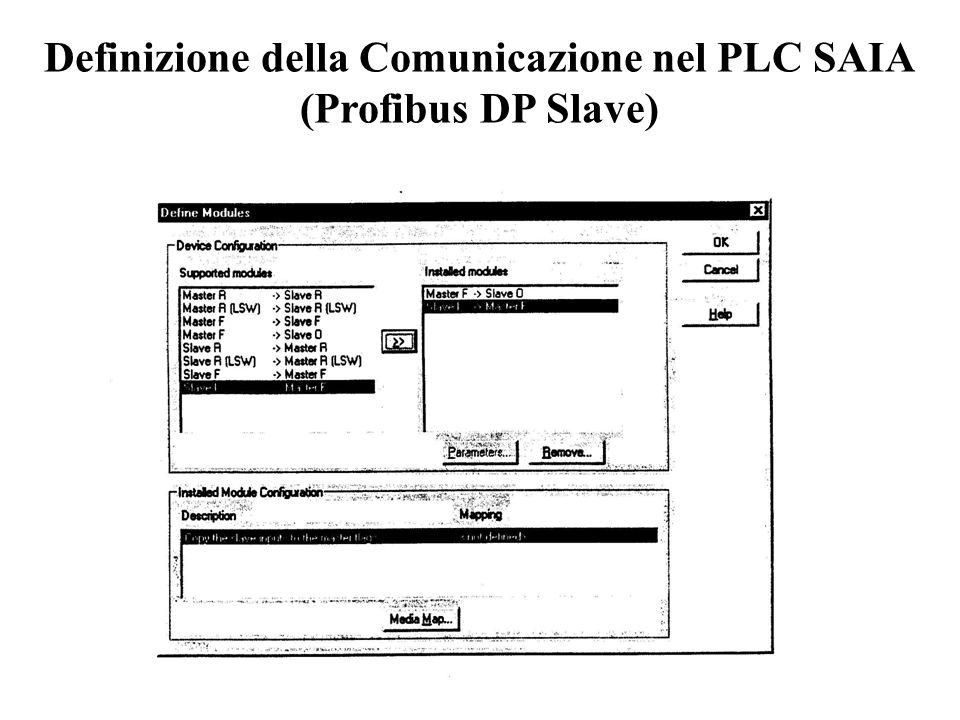 Una volta scelta la tipologia dello scambio informativo, vengono specificati gli indirizzi dei flag e/o i registri interessati allo scambio informativo Definizione della Comunicazione nel PLC SAIA (Profibus DP Slave)