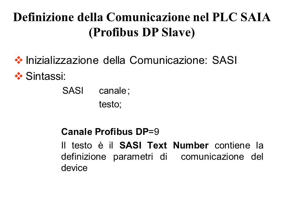 Inizializzazione della Comunicazione: SASI Sintassi: SASI canale; testo; Canale Profibus DP=9 Il testo è il SASI Text Number contiene la definizione p