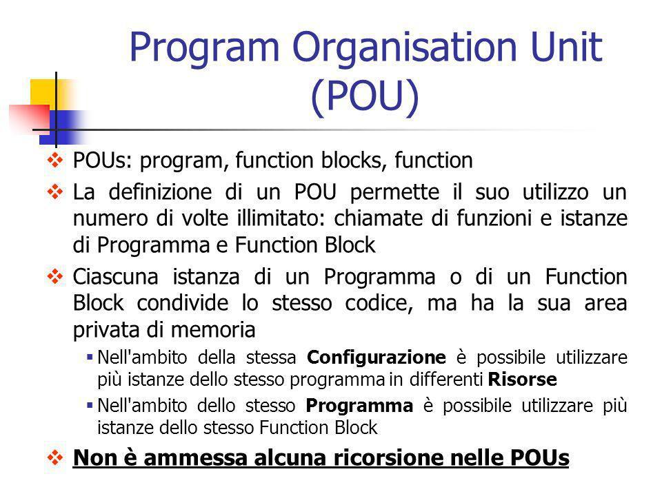 POUs: program, function blocks, function La definizione di un POU permette il suo utilizzo un numero di volte illimitato: chiamate di funzioni e istan