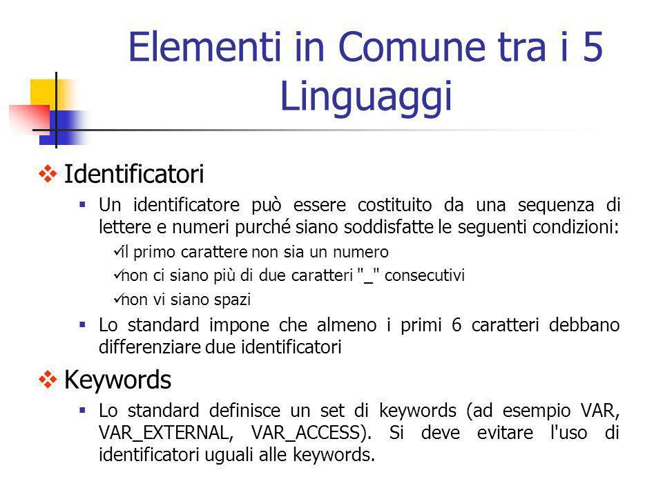 Identificatori Un identificatore può essere costituito da una sequenza di lettere e numeri purché siano soddisfatte le seguenti condizioni: il primo c
