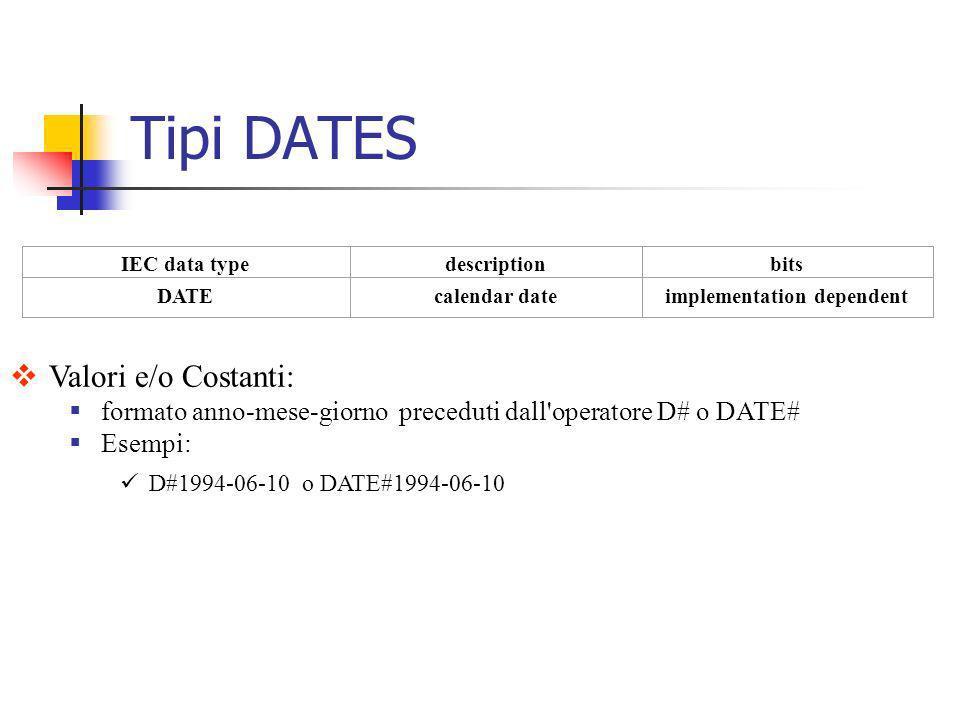 Valori e/o Costanti: formato anno-mese-giorno preceduti dall'operatore D# o DATE# Esempi: D#1994-06-10 o DATE#1994-06-10 IEC data typedescriptionbits