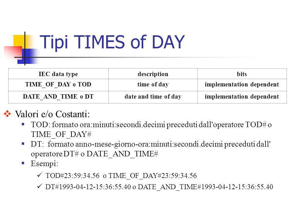 Valori e/o Costanti: TOD: formato ora:minuti:secondi.decimi preceduti dall'operatore TOD# o TIME_OF_DAY# DT: formato anno-mese-giorno-ora:minuti:secon