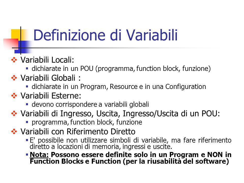 Definizione di Variabili Variabili Locali: dichiarate in un POU (programma, function block, funzione) Variabili Globali : dichiarate in un Program, Re