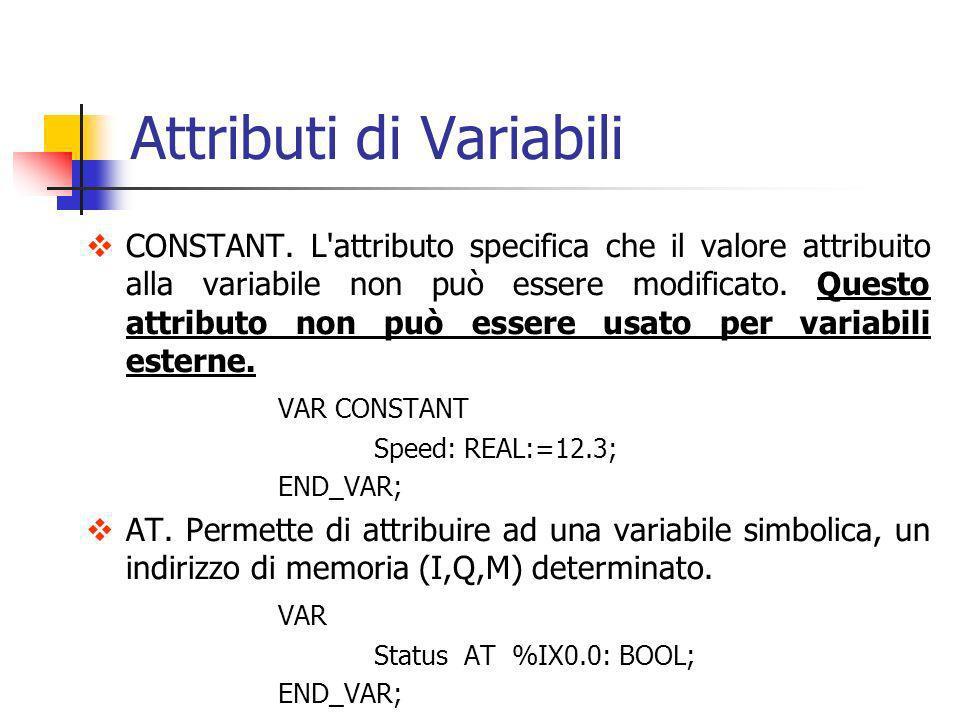 CONSTANT. L'attributo specifica che il valore attribuito alla variabile non può essere modificato. Questo attributo non può essere usato per variabili