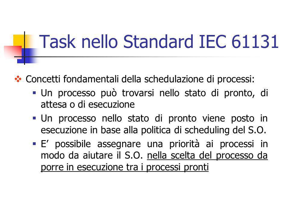 Task nello Standard IEC 61131 Concetti fondamentali della schedulazione di processi: Un processo può trovarsi nello stato di pronto, di attesa o di es