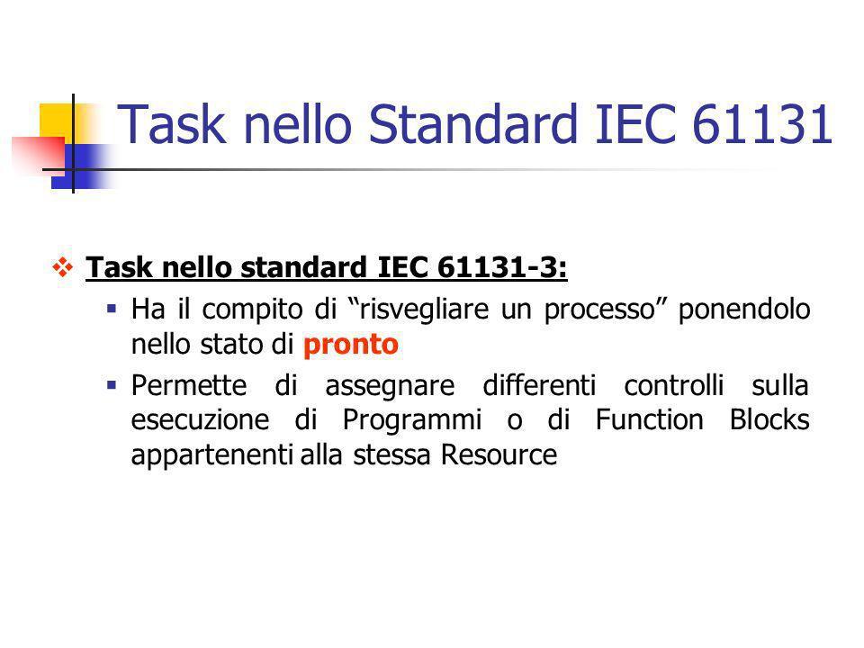 Task nello standard IEC 61131-3: Ha il compito di risvegliare un processo ponendolo nello stato di pronto Permette di assegnare differenti controlli s
