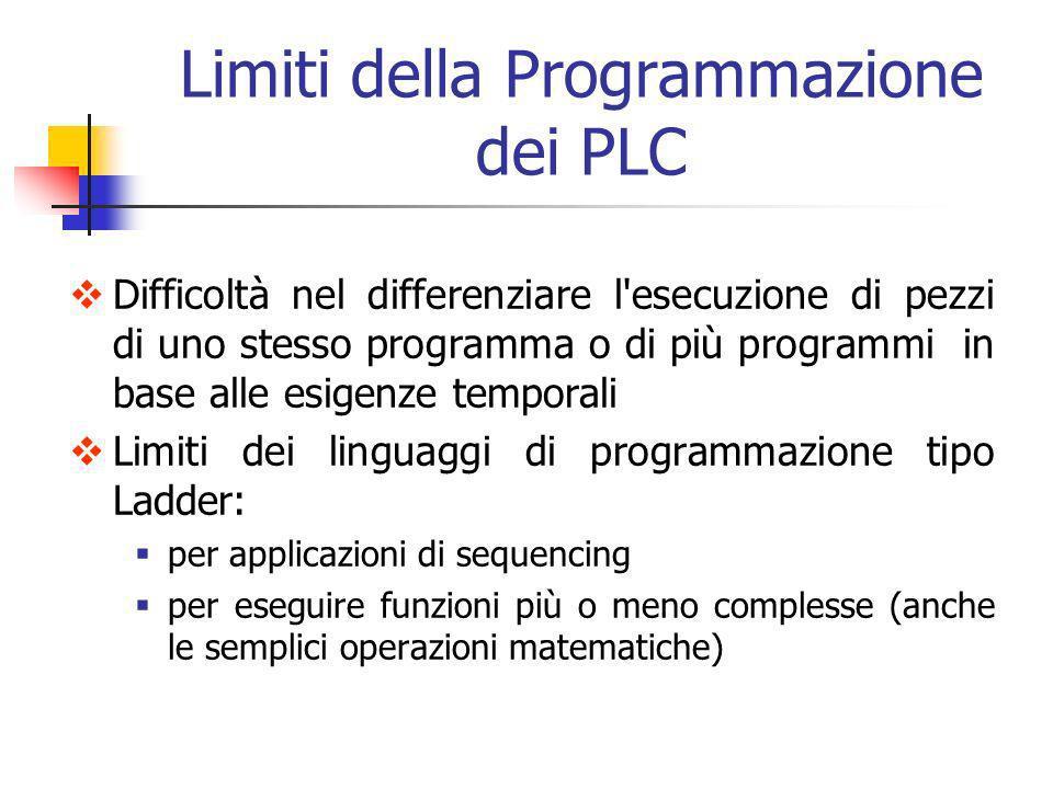 Difficoltà nel differenziare l'esecuzione di pezzi di uno stesso programma o di più programmi in base alle esigenze temporali Limiti dei linguaggi di