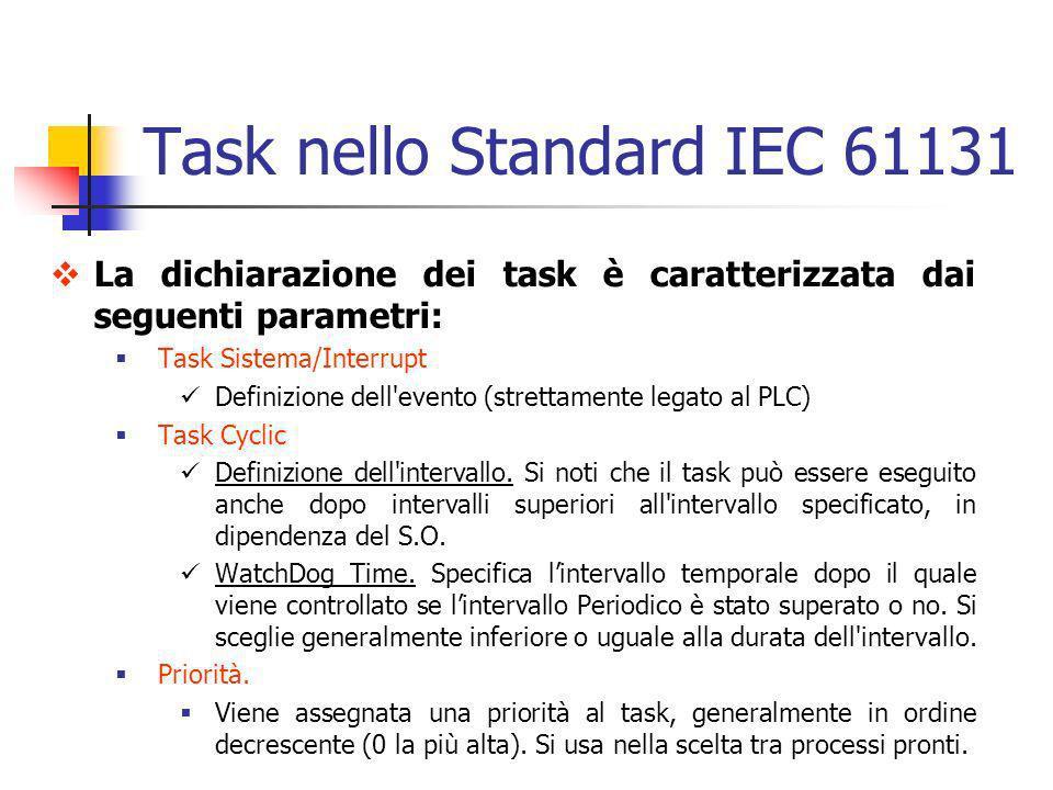 La dichiarazione dei task è caratterizzata dai seguenti parametri: Task Sistema/Interrupt Definizione dell'evento (strettamente legato al PLC) Task Cy