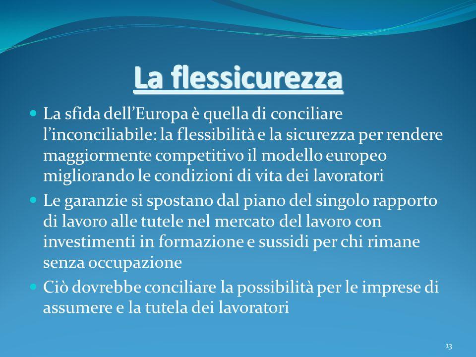 13 La flessicurezza La sfida dellEuropa è quella di conciliare linconciliabile: la flessibilità e la sicurezza per rendere maggiormente competitivo il