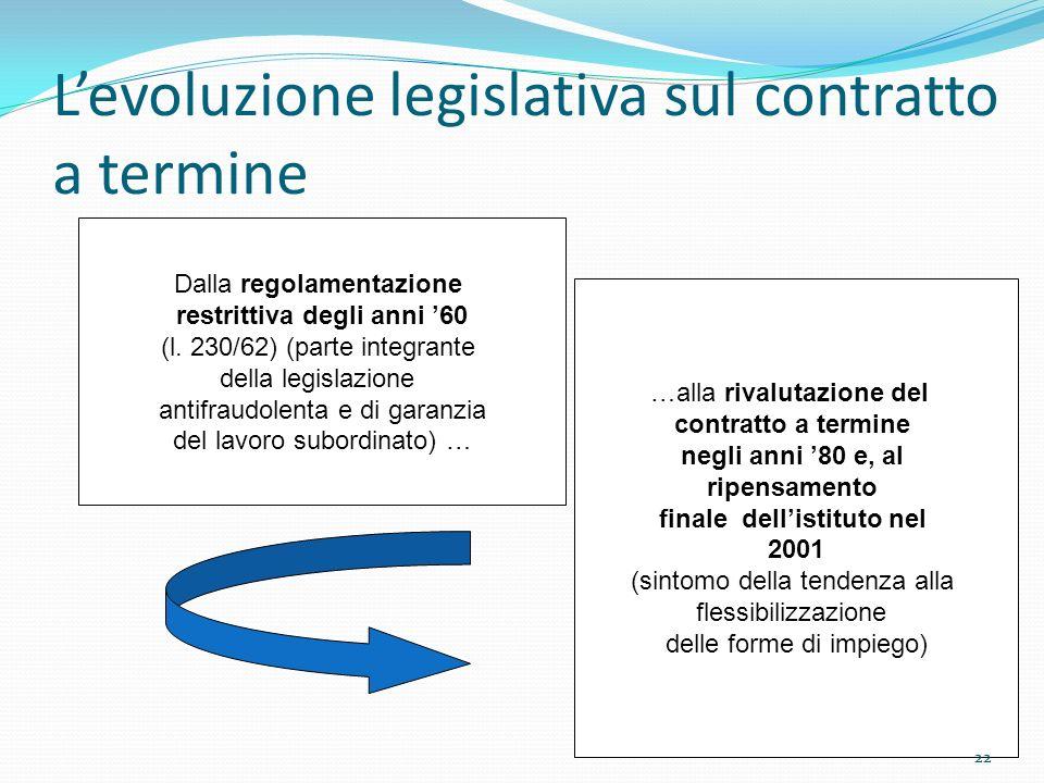 22 Levoluzione legislativa sul contratto a termine Dalla regolamentazione restrittiva degli anni 60 (l. 230/62) (parte integrante della legislazione a