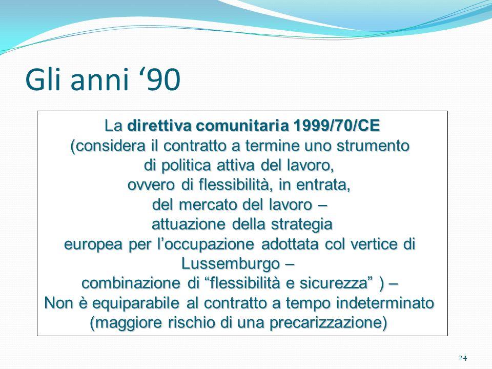 24 Gli anni 90 La direttiva comunitaria 1999/70/CE (considera il contratto a termine uno strumento di politica attiva del lavoro, ovvero di flessibili
