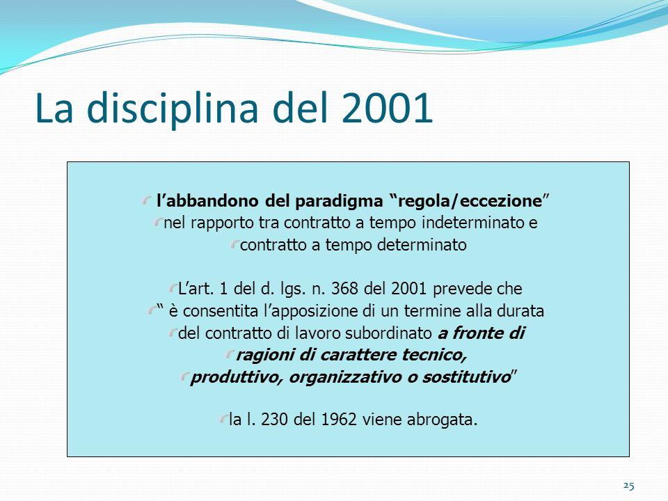 25 La disciplina del 2001 labbandono del paradigma regola/eccezione nel rapporto tra contratto a tempo indeterminato e contratto a tempo determinato L