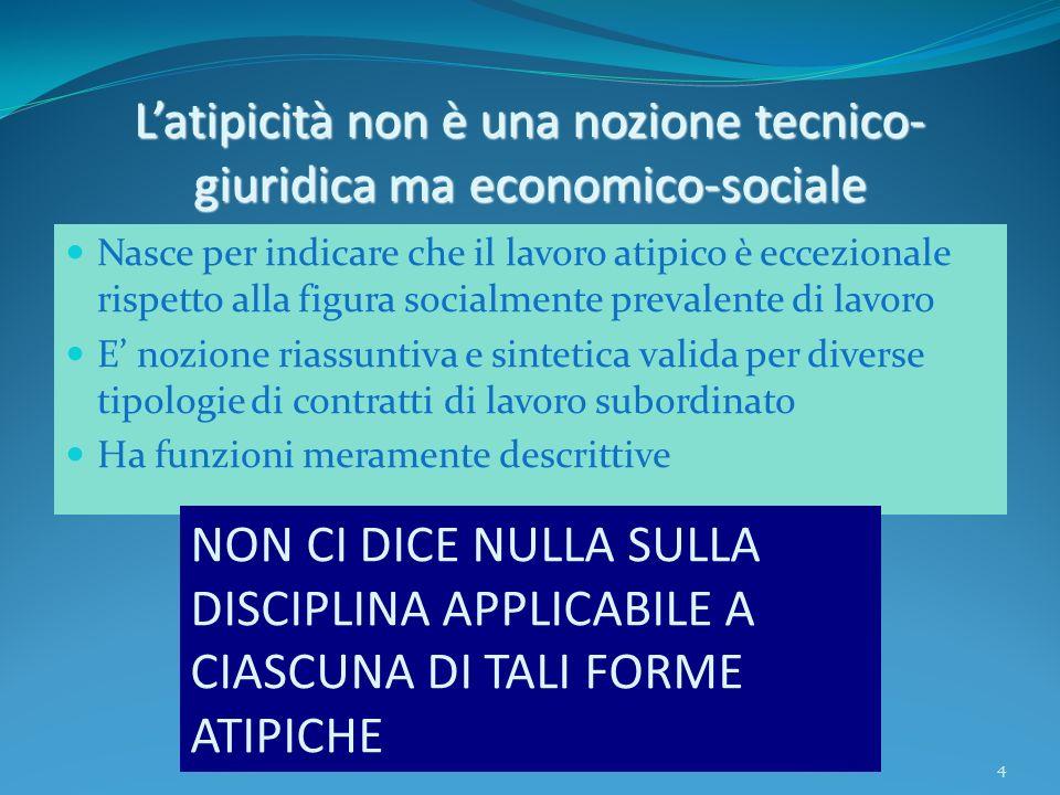 4 Latipicità non è una nozione tecnico- giuridica ma economico-sociale Nasce per indicare che il lavoro atipico è eccezionale rispetto alla figura soc