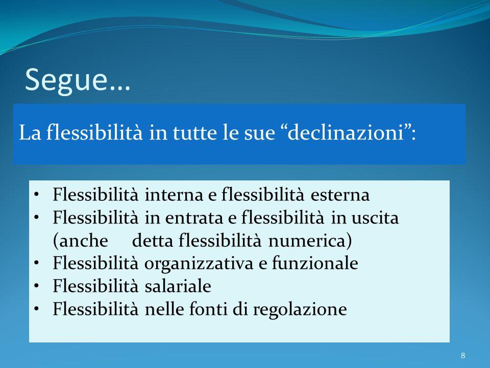 8 Segue… La flessibilità in tutte le sue declinazioni: Flessibilità interna e flessibilità esterna Flessibilità in entrata e flessibilità in uscita (a
