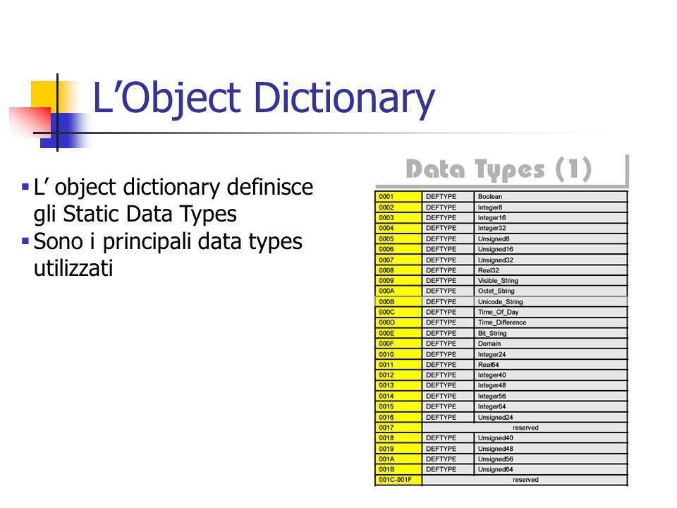 LObject Dictionary L object dictionary definisce gli Static Data Types Sono i principali data types utilizzati