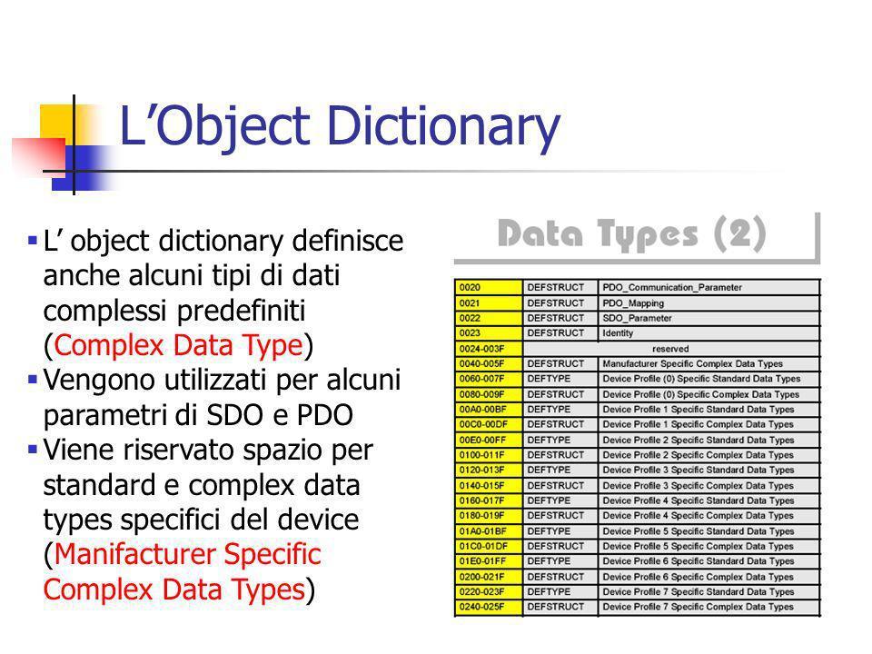 LObject Dictionary L object dictionary definisce anche alcuni tipi di dati complessi predefiniti (Complex Data Type) Vengono utilizzati per alcuni parametri di SDO e PDO Viene riservato spazio per standard e complex data types specifici del device (Manifacturer Specific Complex Data Types)