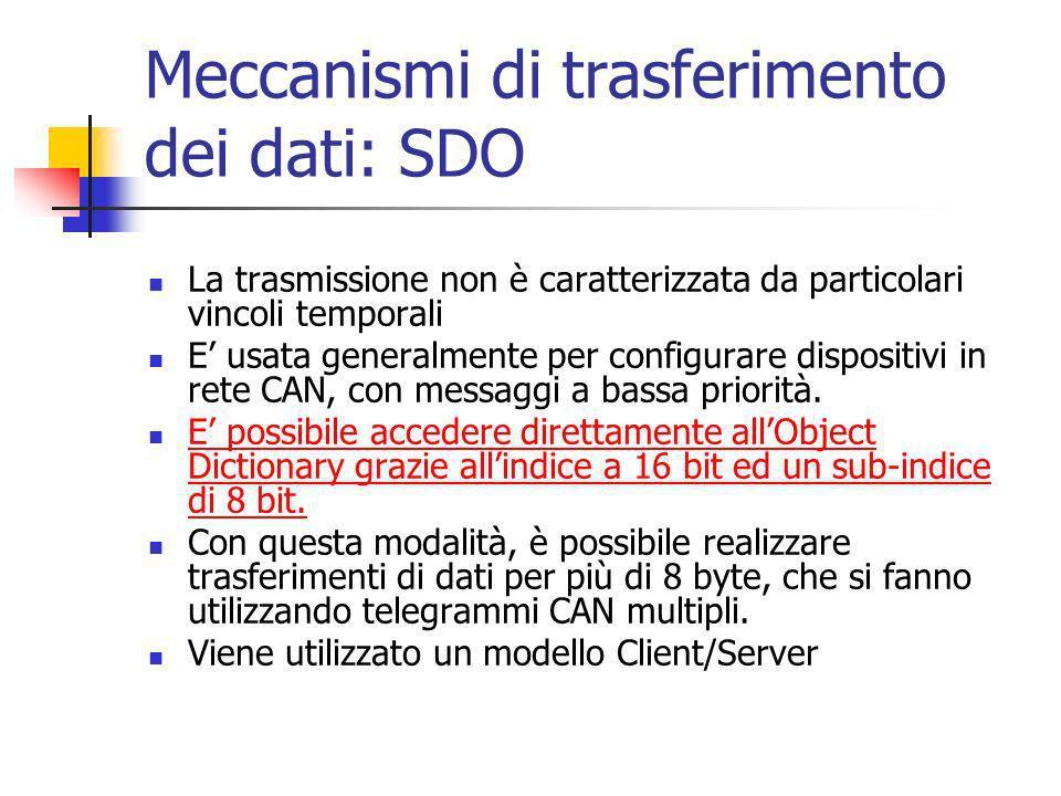 Meccanismi di trasferimento dei dati: SDO La trasmissione non è caratterizzata da particolari vincoli temporali E usata generalmente per configurare dispositivi in rete CAN, con messaggi a bassa priorità.