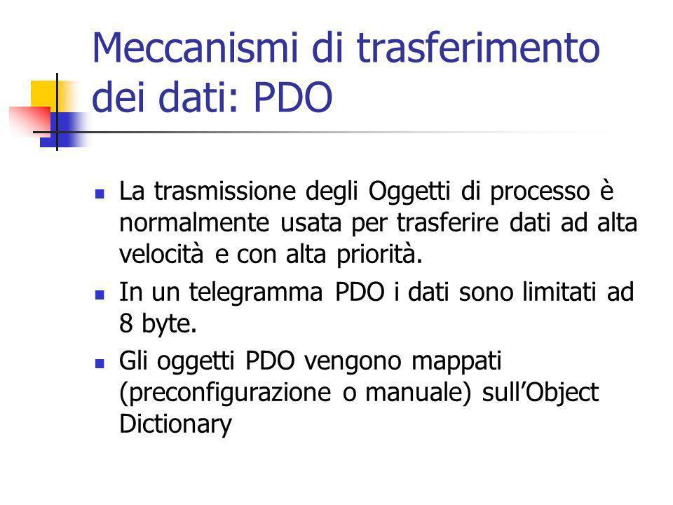 Meccanismi di trasferimento dei dati: PDO La trasmissione degli Oggetti di processo è normalmente usata per trasferire dati ad alta velocità e con alt