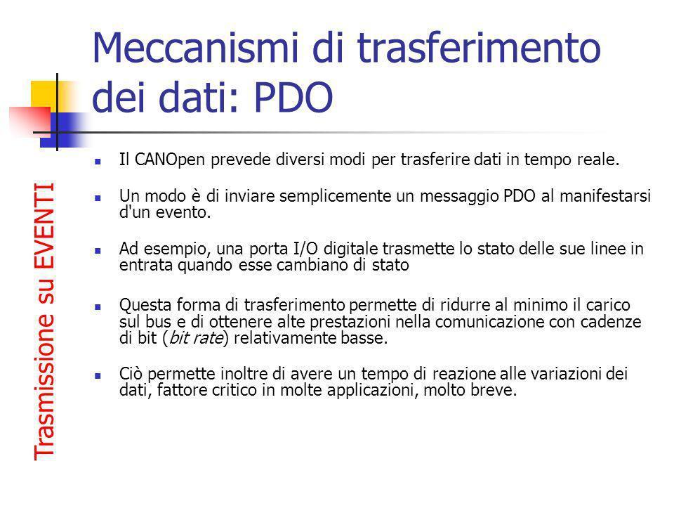 Il CANOpen prevede diversi modi per trasferire dati in tempo reale. Un modo è di inviare semplicemente un messaggio PDO al manifestarsi d'un evento. A