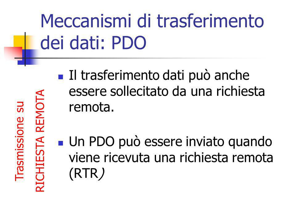 Il trasferimento dati può anche essere sollecitato da una richiesta remota. Un PDO può essere inviato quando viene ricevuta una richiesta remota (RTR)