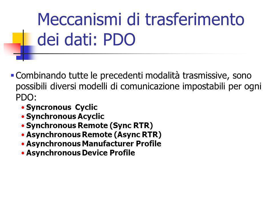 Combinando tutte le precedenti modalità trasmissive, sono possibili diversi modelli di comunicazione impostabili per ogni PDO: Syncronous Cyclic Synchronous Acyclic Synchronous Remote (Sync RTR) Asynchronous Remote (Async RTR) Asynchronous Manufacturer Profile Asynchronous Device Profile Meccanismi di trasferimento dei dati: PDO