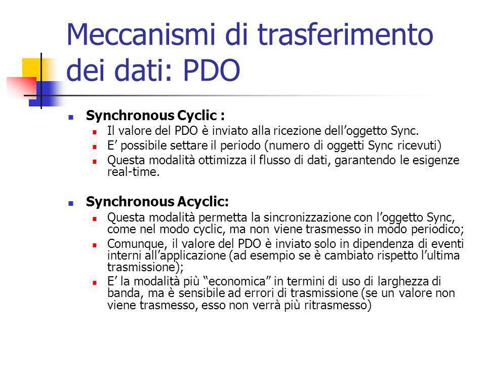 Synchronous Cyclic : Il valore del PDO è inviato alla ricezione delloggetto Sync. E possibile settare il periodo (numero di oggetti Sync ricevuti) Que