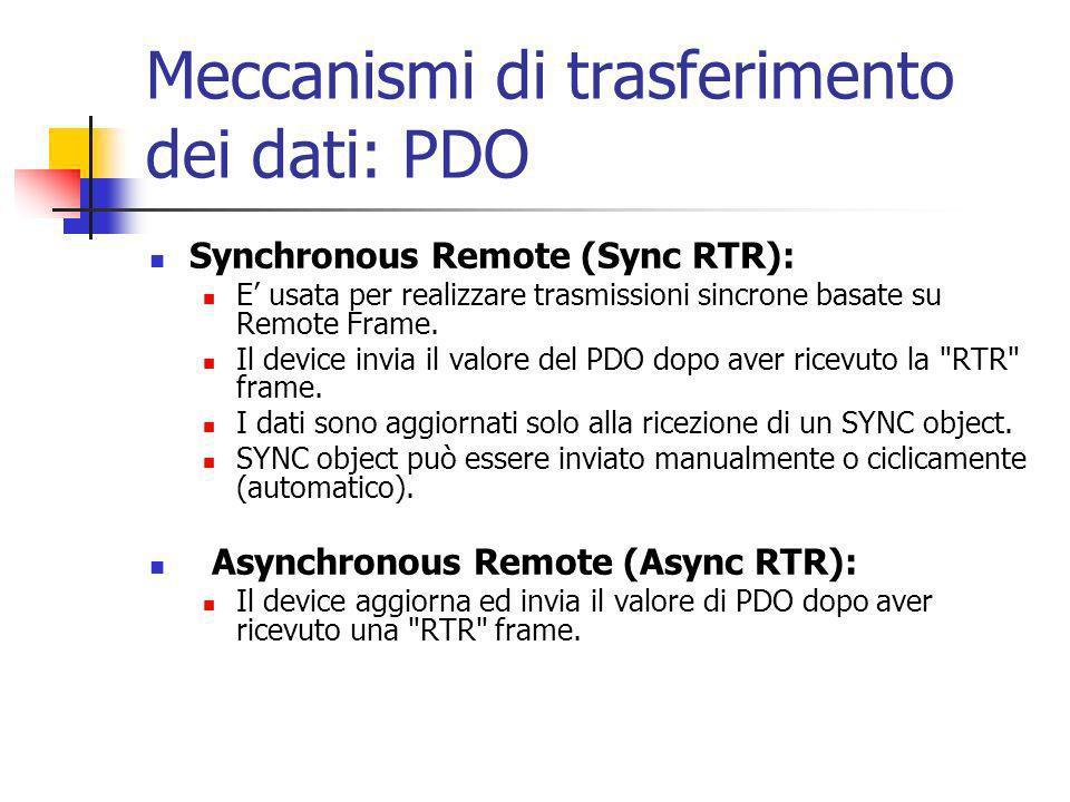 Synchronous Remote (Sync RTR): E usata per realizzare trasmissioni sincrone basate su Remote Frame. Il device invia il valore del PDO dopo aver ricevu