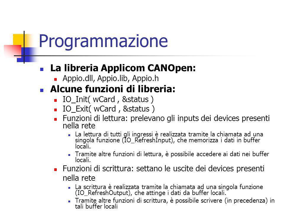 Programmazione La libreria Applicom CANOpen: Appio.dll, Appio.lib, Appio.h Alcune funzioni di libreria: IO_Init( wCard, &status ) IO_Exit( wCard, &status ) Funzioni di lettura: prelevano gli inputs dei devices presenti nella rete La lettura di tutti gli ingressi è realizzata tramite la chiamata ad una singola funzione (IO_RefreshInput), che memorizza i dati in buffer locali.