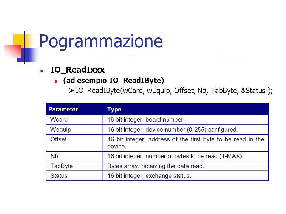 Pogrammazione IO_ReadIxxx (ad esempio IO_ReadIByte) IO_ReadIByte(wCard, wEquip, Offset, Nb, TabByte, &Status );