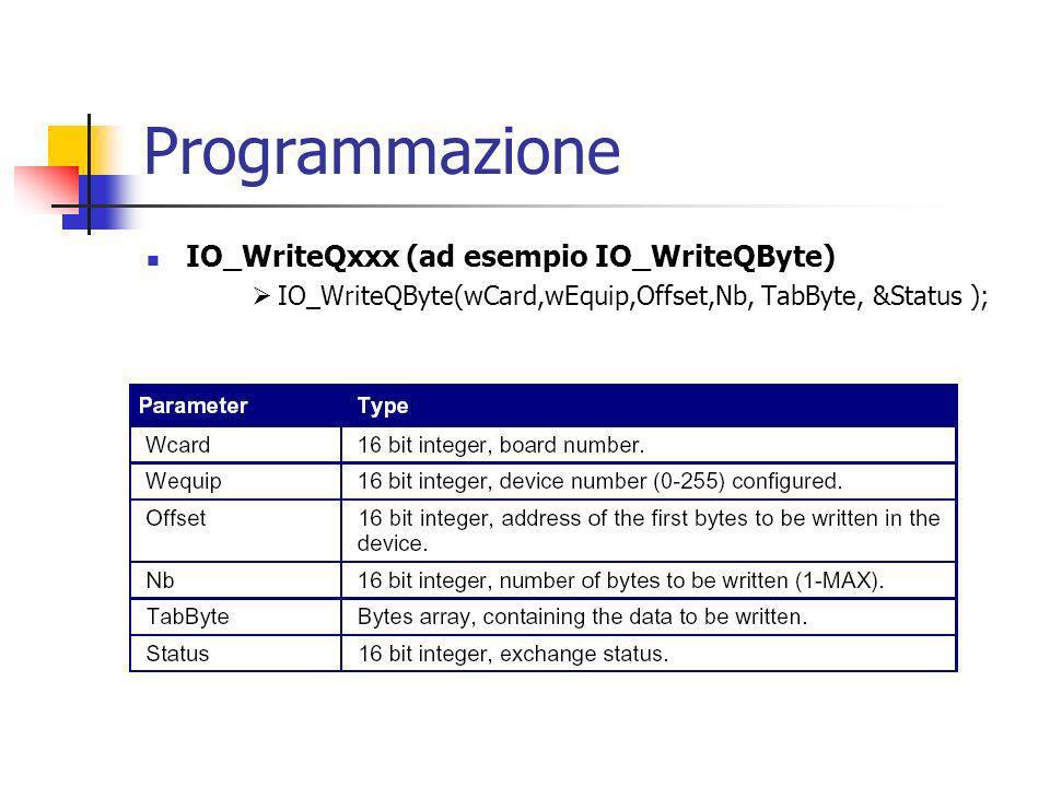Programmazione IO_WriteQxxx (ad esempio IO_WriteQByte) IO_WriteQByte(wCard,wEquip,Offset,Nb, TabByte, &Status );