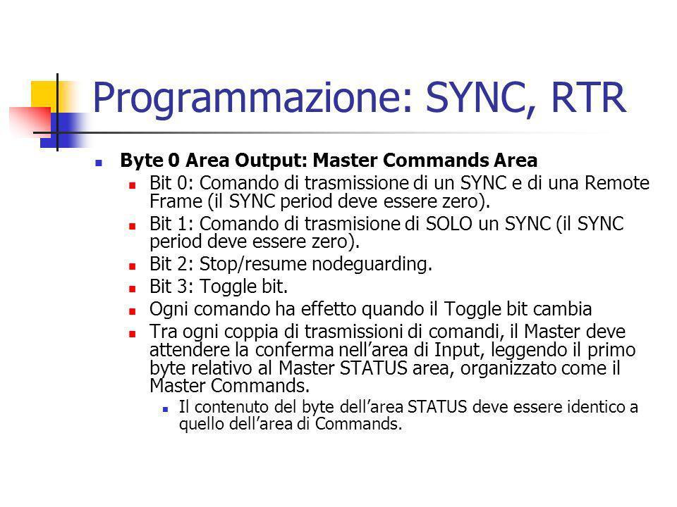 Programmazione: SYNC, RTR Byte 0 Area Output: Master Commands Area Bit 0: Comando di trasmissione di un SYNC e di una Remote Frame (il SYNC period dev