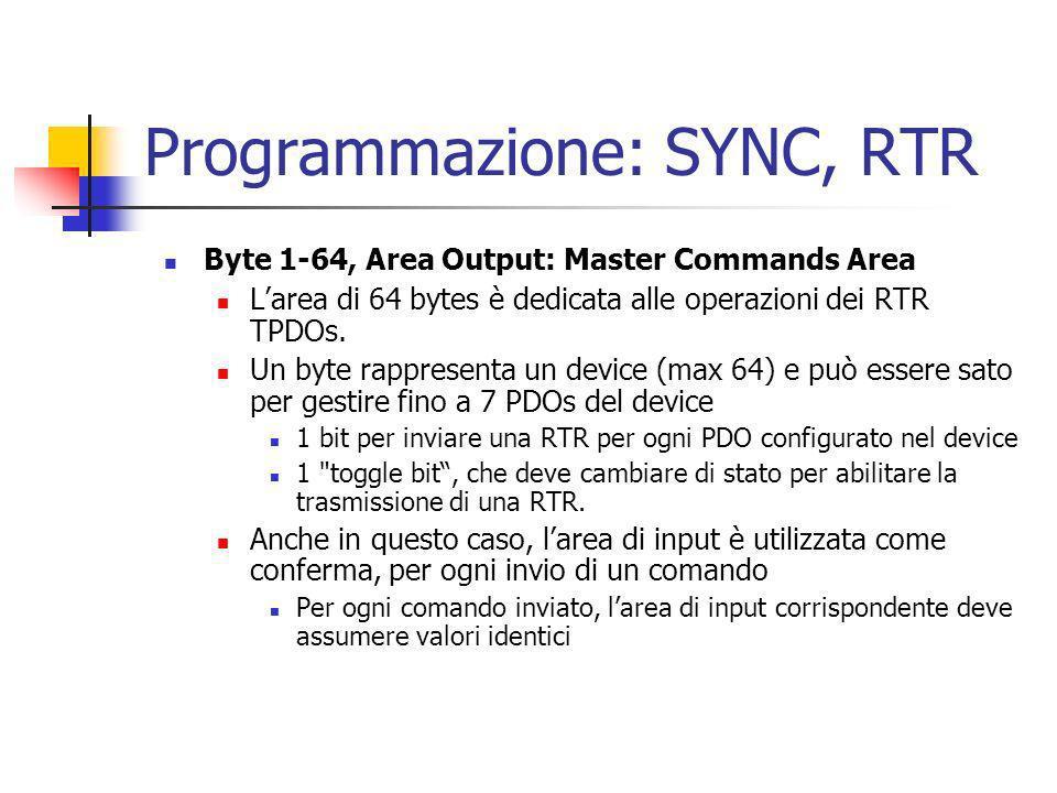 Programmazione: SYNC, RTR Byte 1-64, Area Output: Master Commands Area Larea di 64 bytes è dedicata alle operazioni dei RTR TPDOs. Un byte rappresenta
