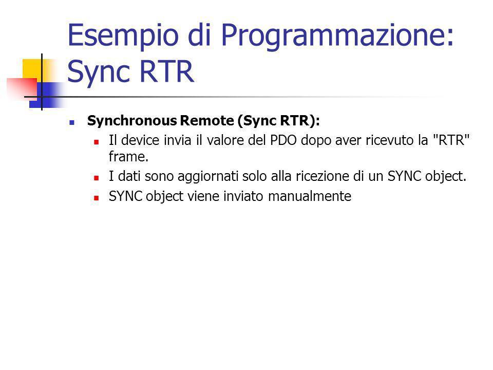 Esempio di Programmazione: Sync RTR Synchronous Remote (Sync RTR): Il device invia il valore del PDO dopo aver ricevuto la RTR frame.