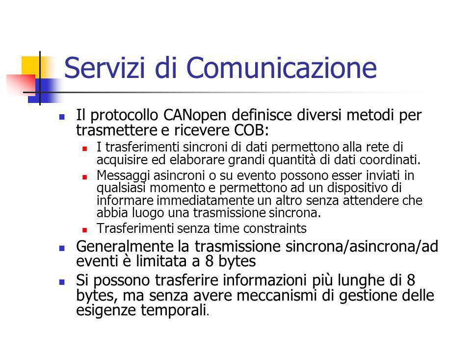 Servizi di Comunicazione Il protocollo CANopen definisce diversi metodi per trasmettere e ricevere COB: I trasferimenti sincroni di dati permettono al