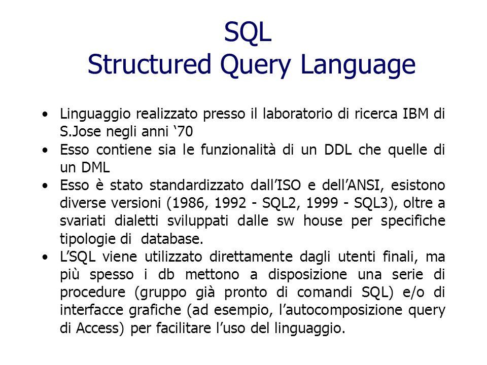 SQL-2 Domini (tipi di dato) Creazione e modifica di schemi e tabelle Interrogazioni (select) Estensioni: duplicati, alias, ordinamento (order by), ope