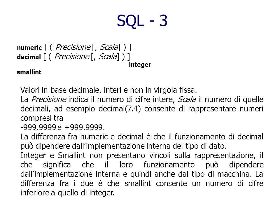 character [ varying ] [ ( lunghezza ) ] [ character set NomeSet] –caratteri, stringhe a lunghezza fissa e variabile (in questo caso la lunghezza prece