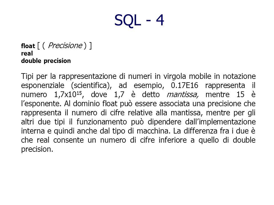 numeric [ ( Precisione [, Scala] ) ] decimal [ ( Precisione [, Scala] ) ] integer smallint Valori in base decimale, interi e non in virgola fissa. La