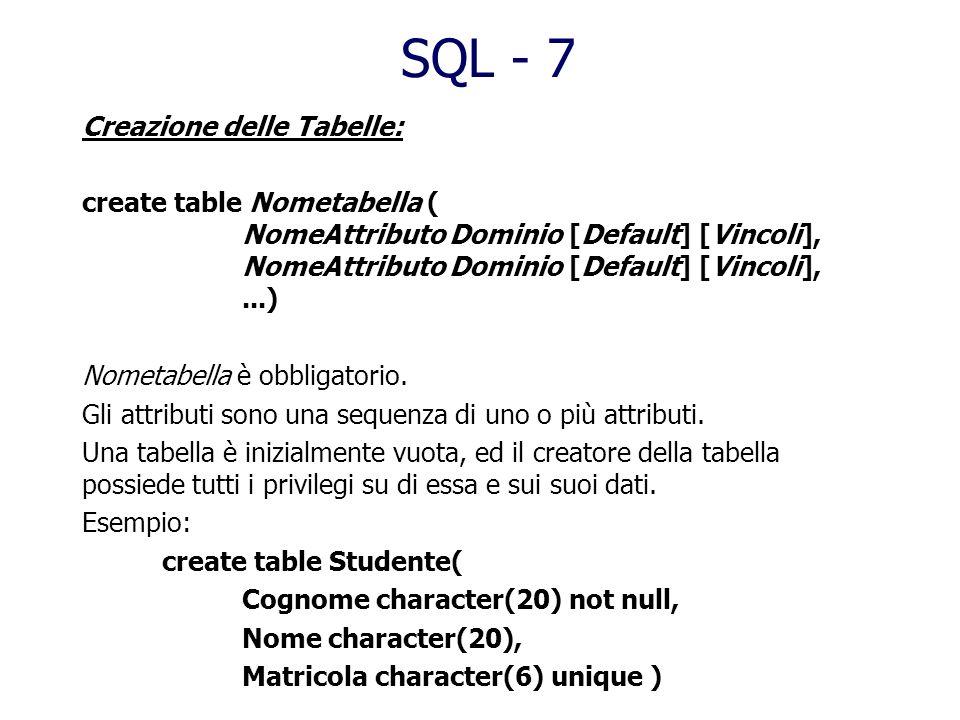 SQL - 6 SQL consente la definizione di uno schema di base di dati come insieme di domini, tabelle, indici, asserzioni, viste e privilegi. create schem