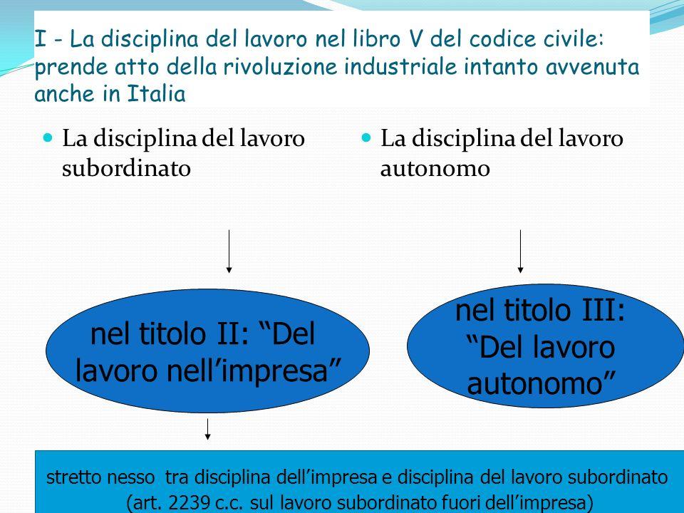 I - La disciplina del lavoro nel libro V del codice civile: prende atto della rivoluzione industriale intanto avvenuta anche in Italia La disciplina d