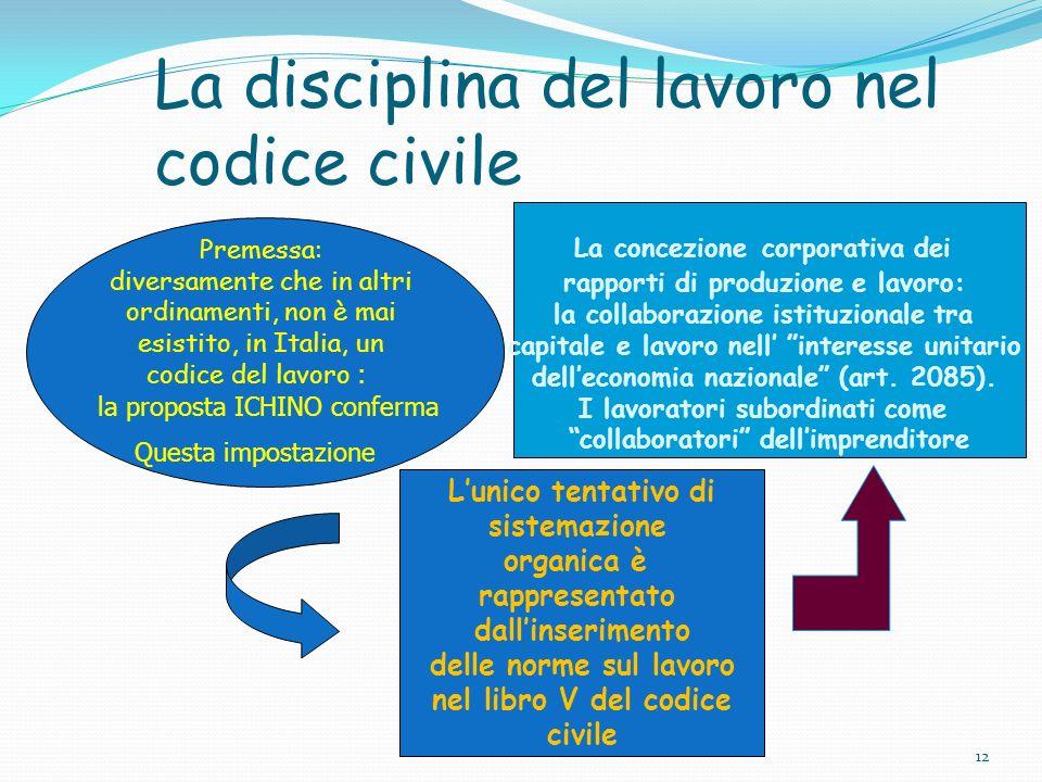 La disciplina del lavoro nel codice civile 12 Premessa: diversamente che in altri ordinamenti, non è mai esistito, in Italia, un codice del lavoro : l