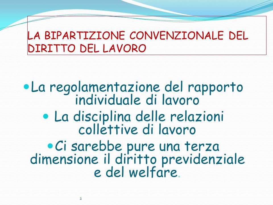 2 LA BIPARTIZIONE CONVENZIONALE DEL DIRITTO DEL LAVORO La regolamentazione del rapporto individuale di lavoro La disciplina delle relazioni collettive