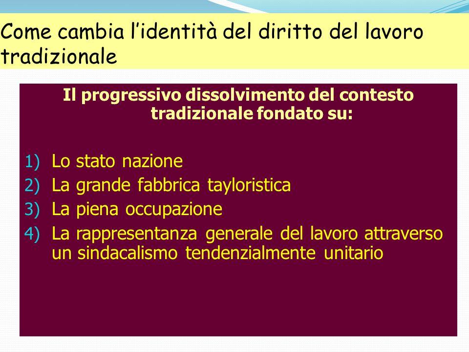 Come cambia lidentità del diritto del lavoro tradizionale Il progressivo dissolvimento del contesto tradizionale fondato su: 1) Lo stato nazione 2) La