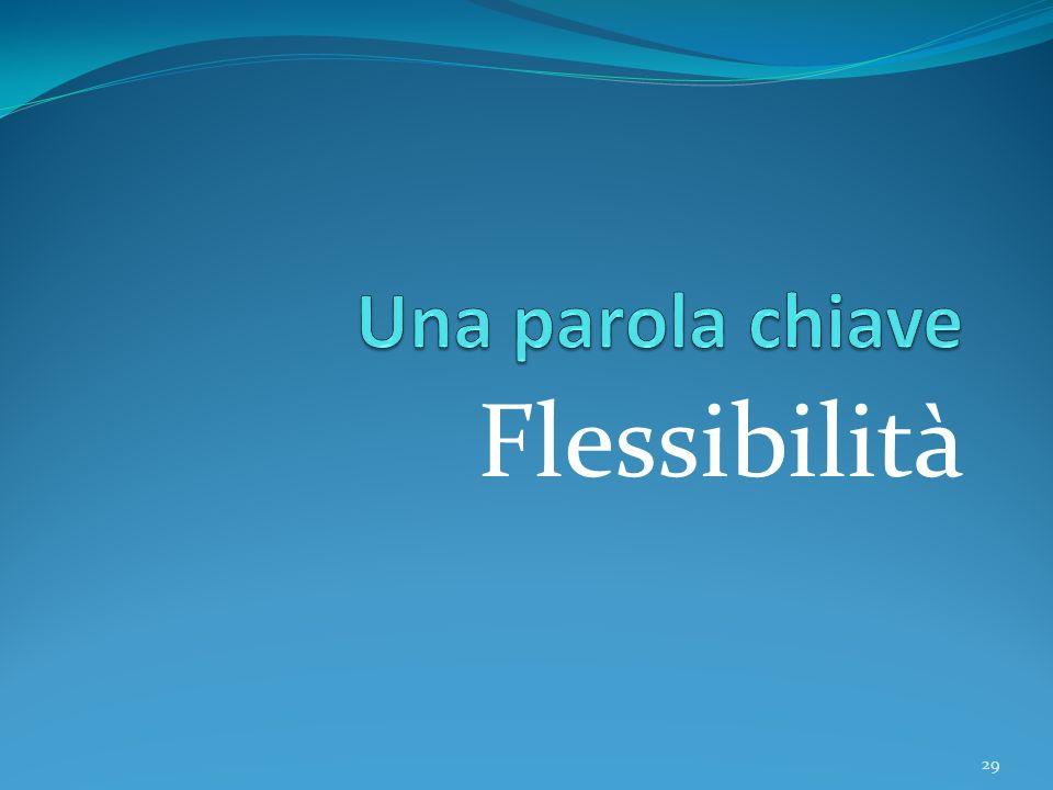 Flessibilità 29