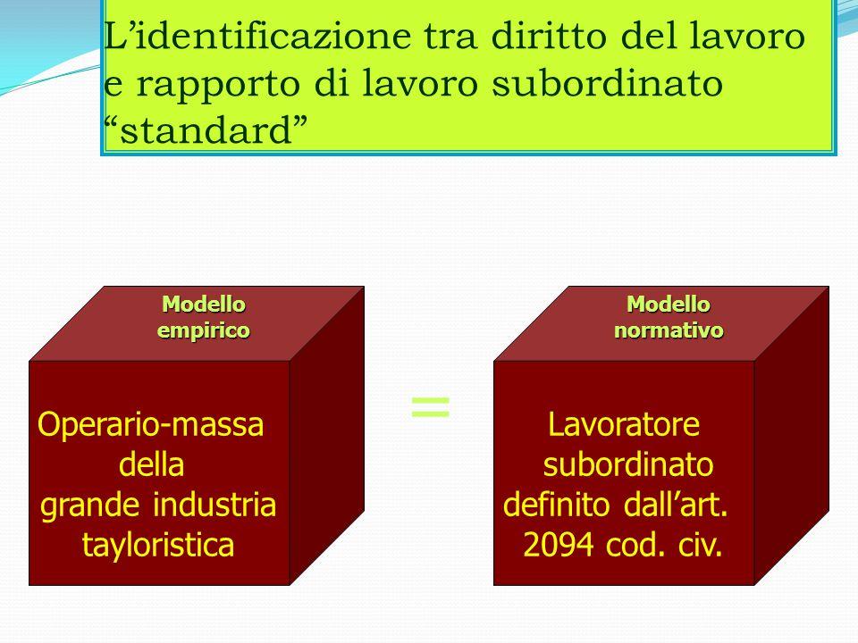 Lidentificazione tra diritto del lavoro e rapporto di lavoro subordinato standard = Operario-massa della grande industria tayloristica Modelloempirico