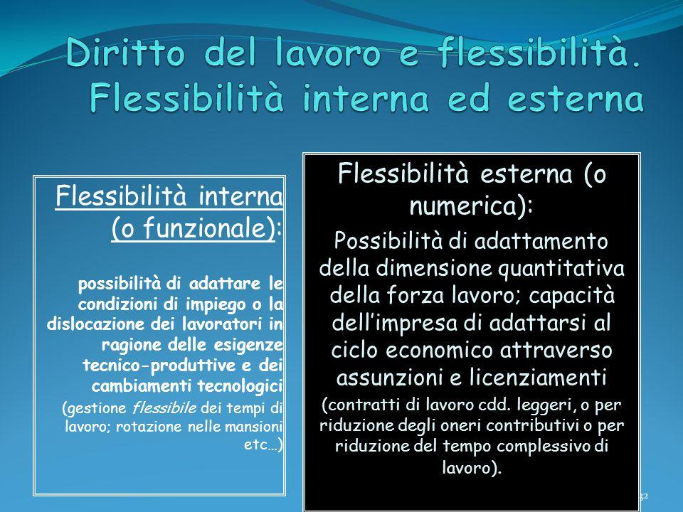 Flessibilità interna (o funzionale): possibilità di adattare le condizioni di impiego o la dislocazione dei lavoratori in ragione delle esigenze tecni