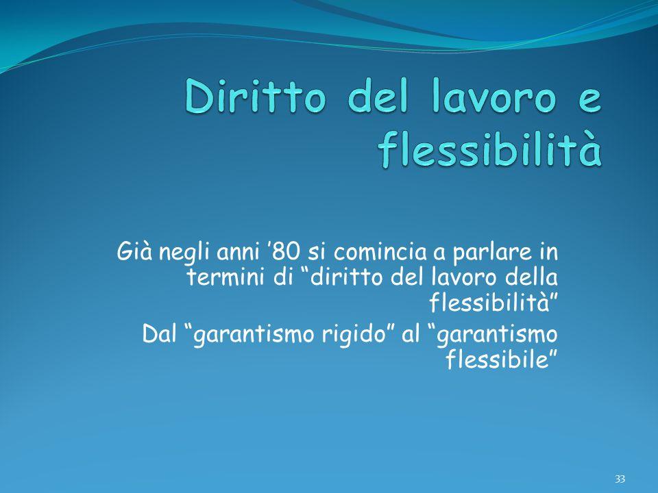 Già negli anni 80 si comincia a parlare in termini di diritto del lavoro della flessibilità Dal garantismo rigido al garantismo flessibile 33