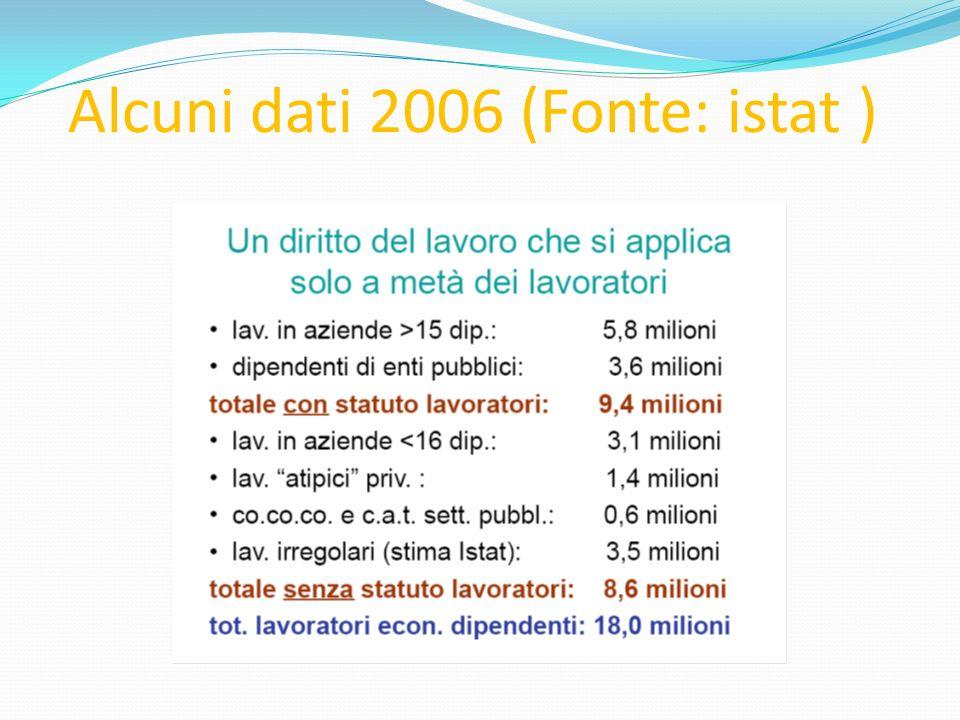 Alcuni dati 2006 (Fonte: istat )